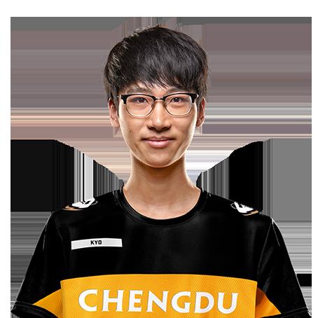 Kyo Portrait Image
