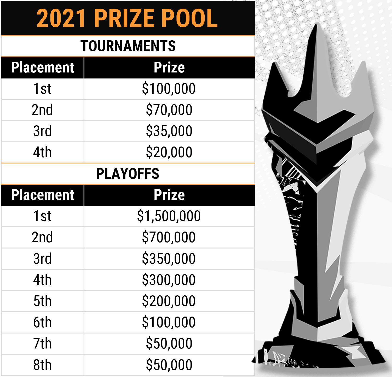 prize-pool-2021.jpg