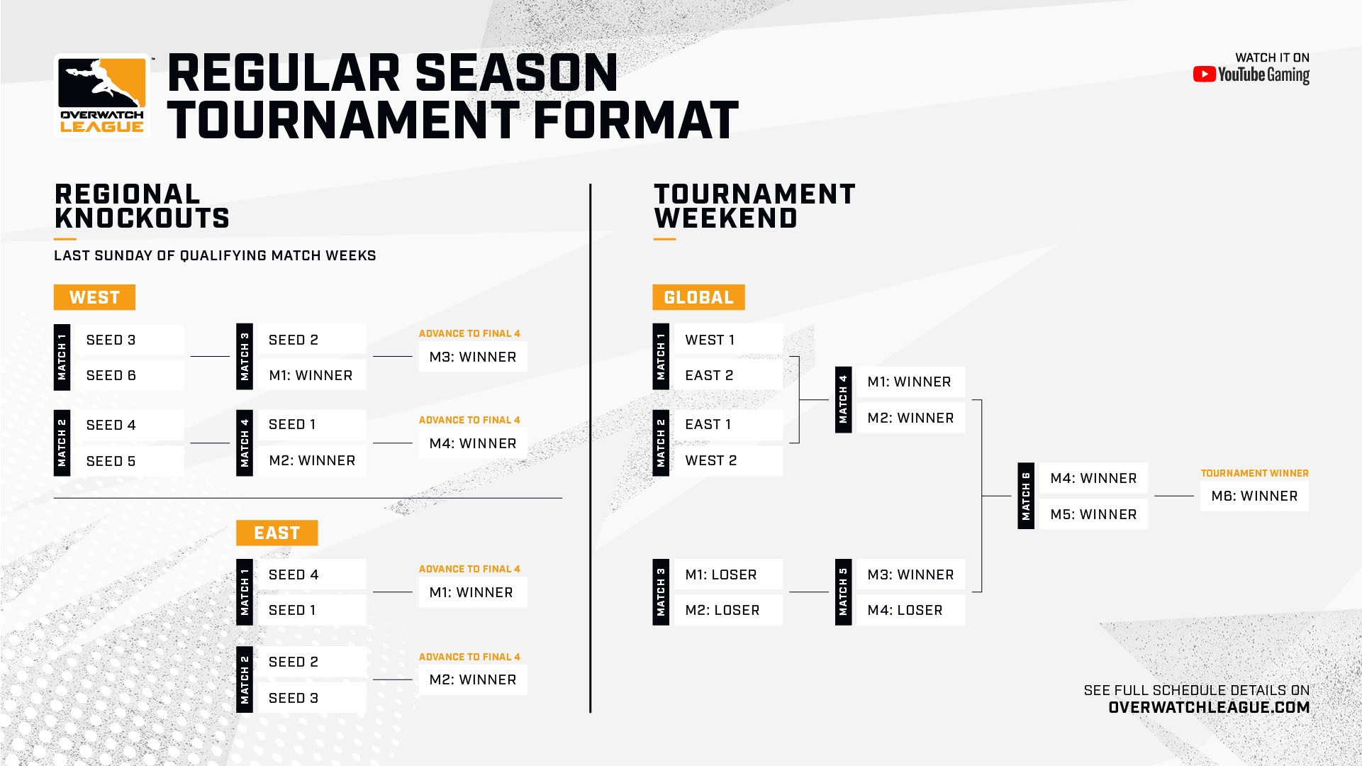 OWL-ScheduleAndTournamentReveal_Tournament_SN04.jpg