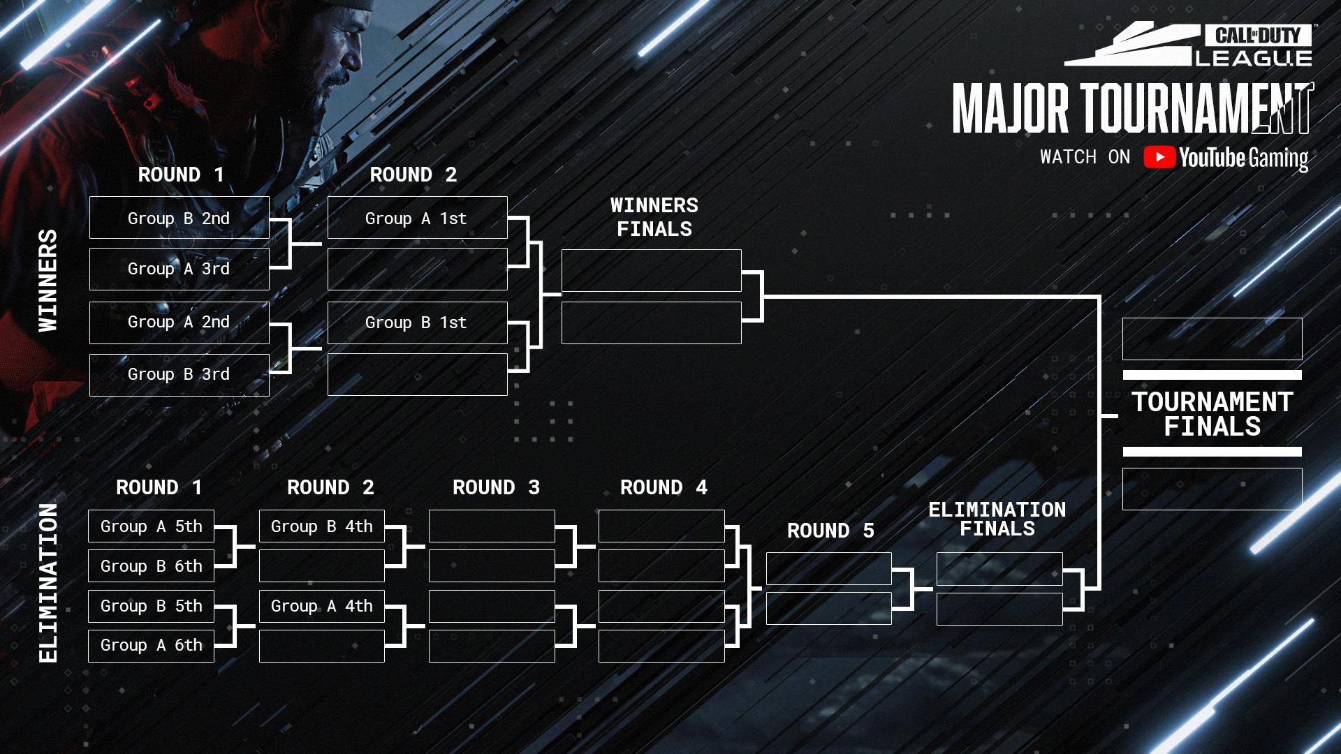 Major Tournament Bracket
